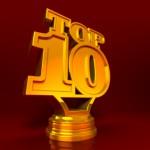Trademark top tens